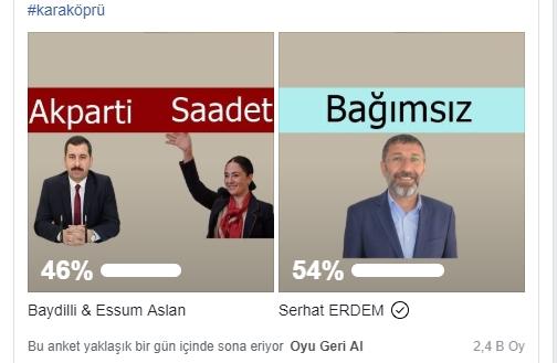 Photo of Sosyal medya anketleri Karaköprü'de Bağımsız Aday 'Erdem' dedi